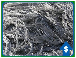 Aluminium Scrap Prices