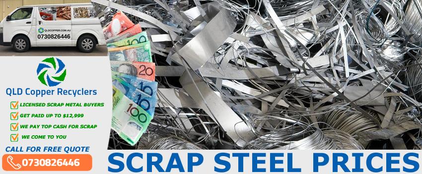 Scrap Steel Prices